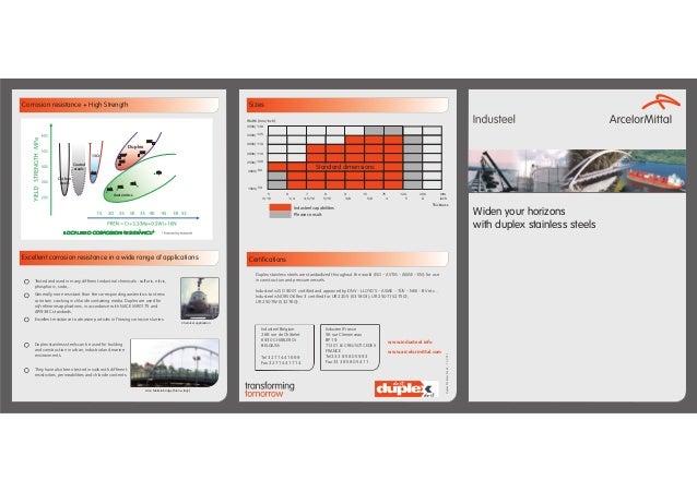 Widen your horizons with duplex stainless steels DuplexStainlessSteels-11-2011 Certifications Sizes Industeel Belgium 266 ...