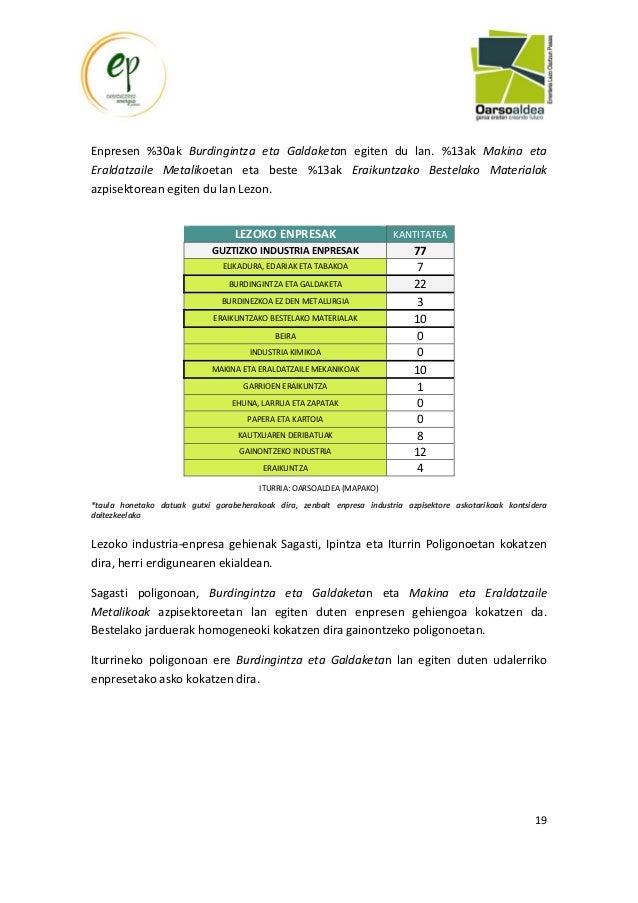 Industria euskaraz for Puertas metalicas lezo