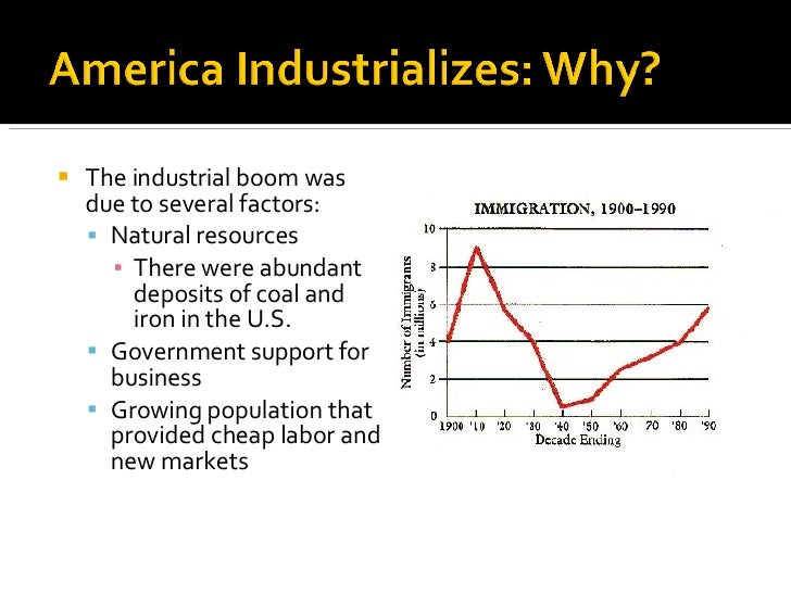the united states became an industrial For full treatment, see europe, history of: the industrial revolution  economic  power, as well as new state policies corresponding to the needs of an  1807),  and belgium became the first country in continental europe to be.