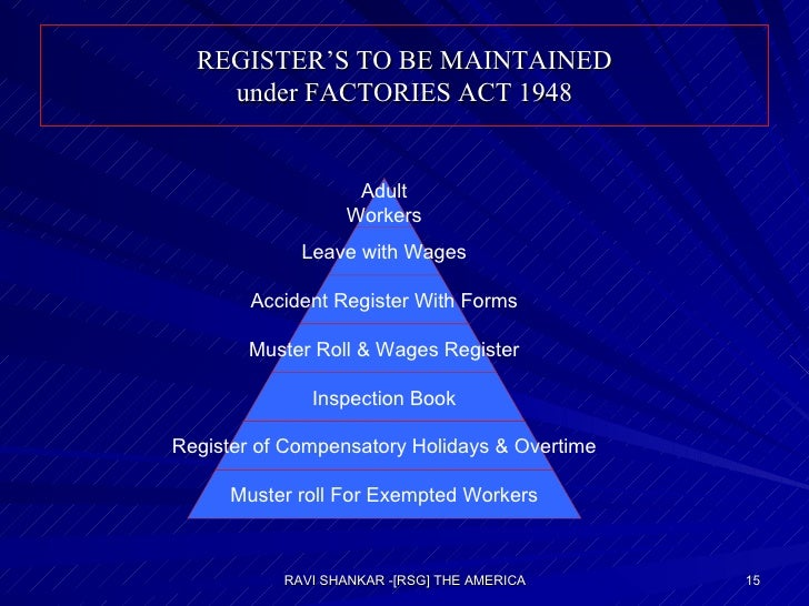 REGISTER'S TO BE MAINTAINED under FACTORIES ACT 1948 Adult Workers Leave with Wages Accident Register With Forms Muster Ro...