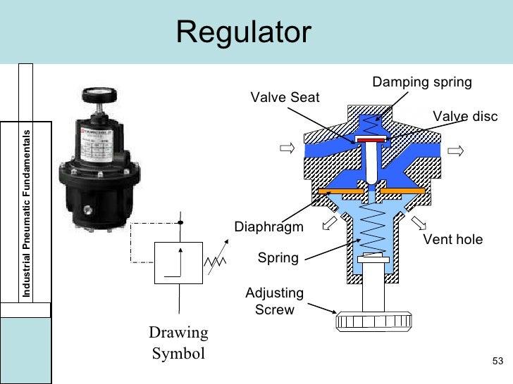 Air Pressure Regulator Schematic Symbol Diy Enthusiasts Wiring