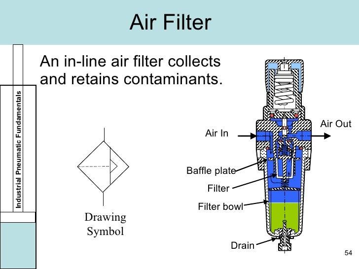 Air Filter Regulator Diagram Data Wiring Diagrams
