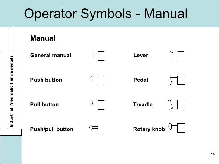 63 Symbol For Air Pressure Air Symbol Pressure For