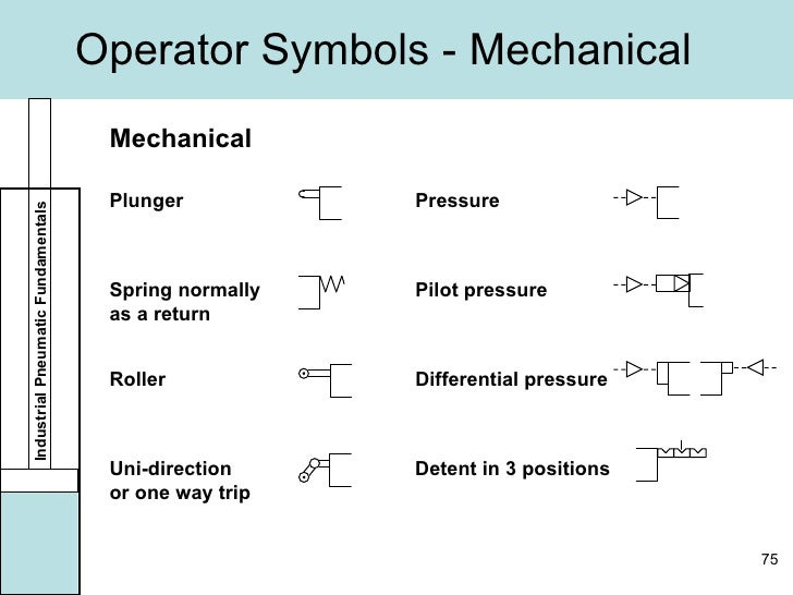 Differential Pressure Switch Symbol