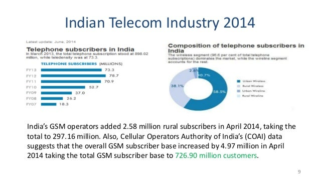 telecom sector in india The financial express by bipin sapra tax partner, telecom practice, ey india telecom faces several issues under the current indirect tax regime and, therefore, the sector has high hopes from the proposed gst regime.