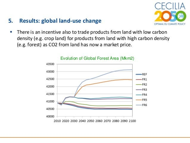 12 5. Results: global land-use change  There is an incentive also to trade products from land with low carbon density (e....