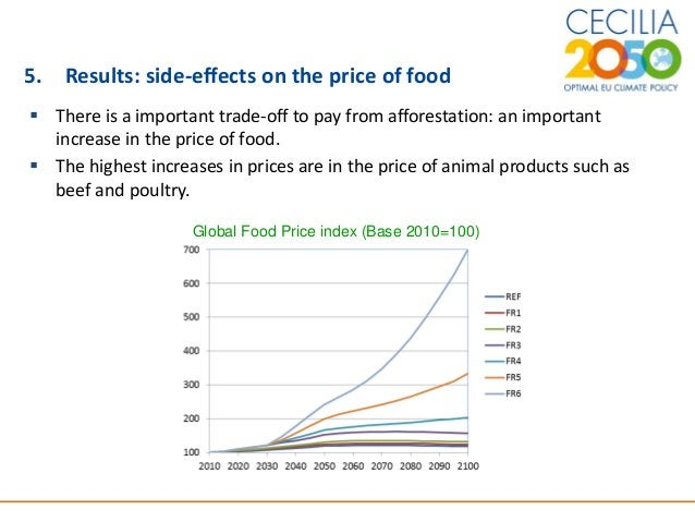 14 5. Results: side-effects on the price of food  There is a important trade-off to pay from afforestation: an important ...