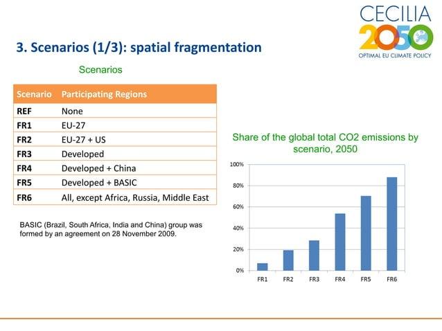 5 3. Scenarios (1/3): spatial fragmentation Scenarios Scenario Participating Regions REF None FR1 EU-27 FR2 EU-27 + US FR3...