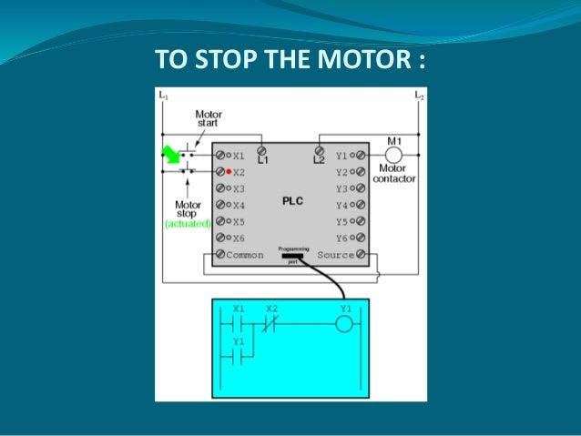ladder logic diagram nand gate logic diagram not gate