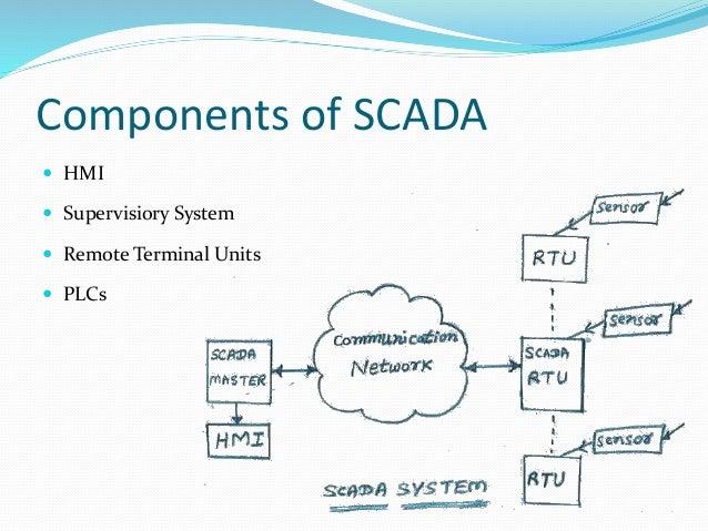 Industrial Automation Plc Scada Vfd Amp Hmi