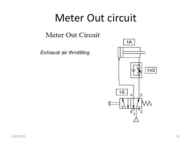 meter in and meter out hydraulic circuit pdf