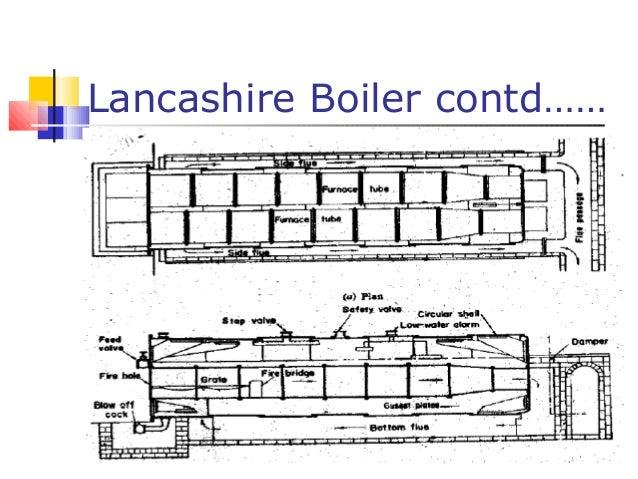 Block Diagram Of Lancashire Boiler - Schematics Wiring Diagrams •