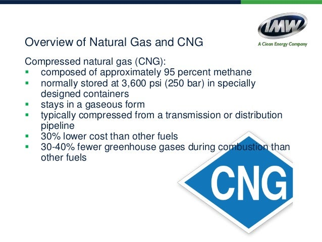 Natural Gas Is Composed Of About  Percent