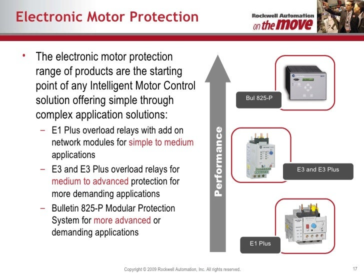 industrial control motor overload protection 17 728?cb=1277991431 industrial control motor overload protection e3 plus relay wiring diagram at soozxer.org
