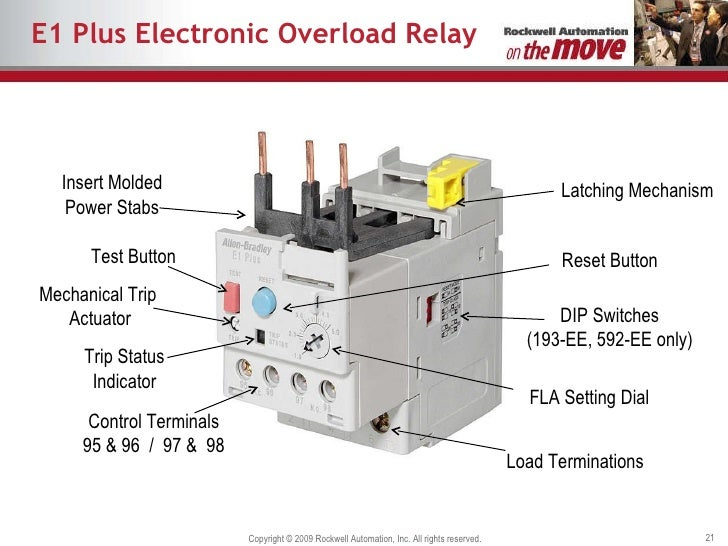 industrial control motor overload protection 21 728?cb=1277991431 industrial control motor overload protection contactor and thermal overload relay wiring diagram at soozxer.org