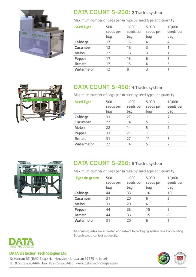 All counting rates are estimated and subject to packaging system rate. For counting Squash seeds, contact us directly. DAT...
