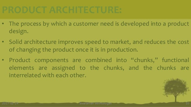 PRODUCT ARCHITECTURE: Sivaraman Velmurugan 102017-02-14 • The process by which a customer need is developed into a product...