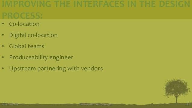 IMPROVING THE INTERFACES IN THE DESIGN PROCESS: Sivaraman Velmurugan 132017-02-14 • Co-location • Digital co-location • Gl...