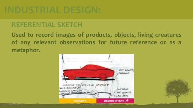 REFERENTIAL SKETCH Used to record images of products, objects, living creatures of any relevant observations for future re...