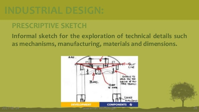 PRESCRIPTIVE SKETCH Informal sketch for the exploration of technical details such as mechanisms, manufacturing, materials ...