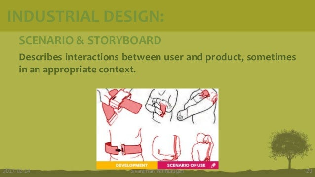 SCENARIO & STORYBOARD Describes interactions between user and product, sometimes in an appropriate context. Sivaraman Velm...