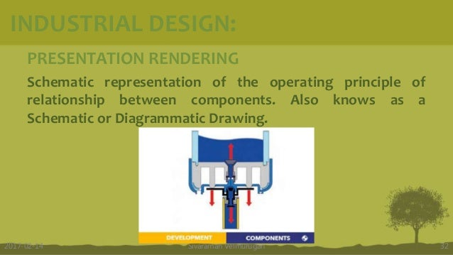 PRESENTATION RENDERING Schematic representation of the operating principle of relationship between components. Also knows ...