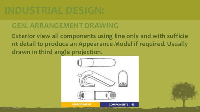 GEN. ARRANGEMENT DRAWING Exterior view all components using line only and with sufficie nt detail to produce an Appearance...