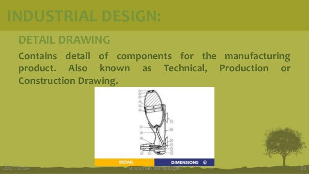 DETAIL DRAWING Contains detail of components for the manufacturing product. Also known as Technical, Production or Constru...