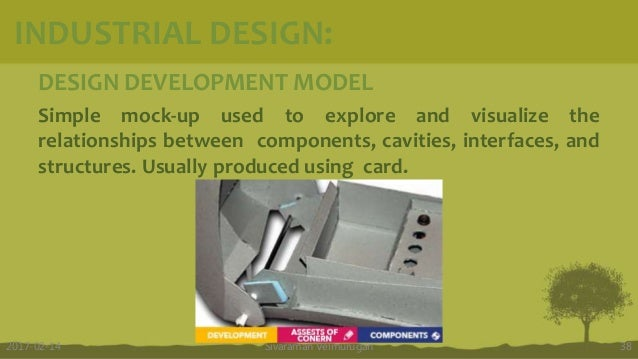 DESIGN DEVELOPMENT MODEL Simple mock-up used to explore and visualize the relationships between components, cavities, inte...