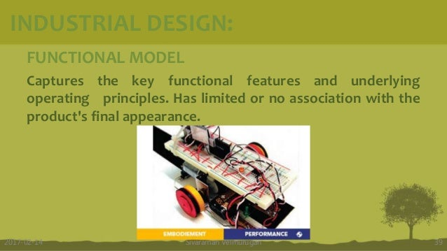 FUNCTIONAL MODEL Captures the key functional features and underlying operating principles. Has limited or no association w...