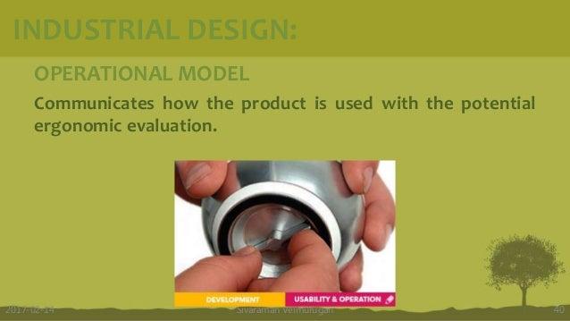 OPERATIONAL MODEL Communicates how the product is used with the potential ergonomic evaluation. Sivaraman Velmurugan 40201...