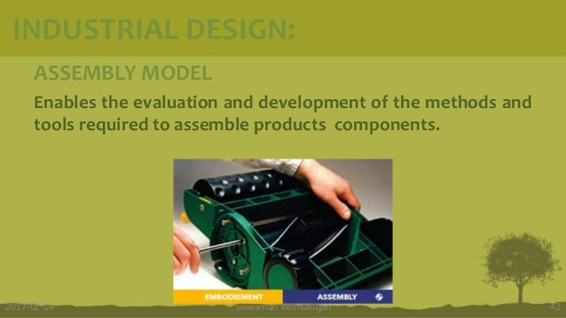 ASSEMBLY MODEL Enables the evaluation and development of the methods and tools required to assemble products components. S...