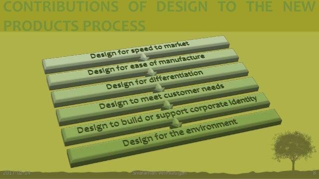 CONTRIBUTIONS OF DESIGN TO THE NEW PRODUCTS PROCESS Sivaraman Velmurugan 82017-02-14
