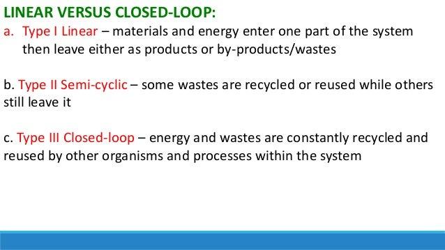 Type III Cyclic/closed loop