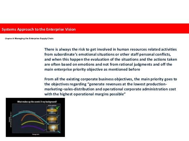 pdf технологические