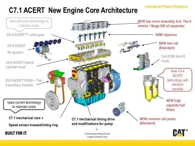 CAT Industrial Engine for Drilling Machine – Industrial Engine Diagram