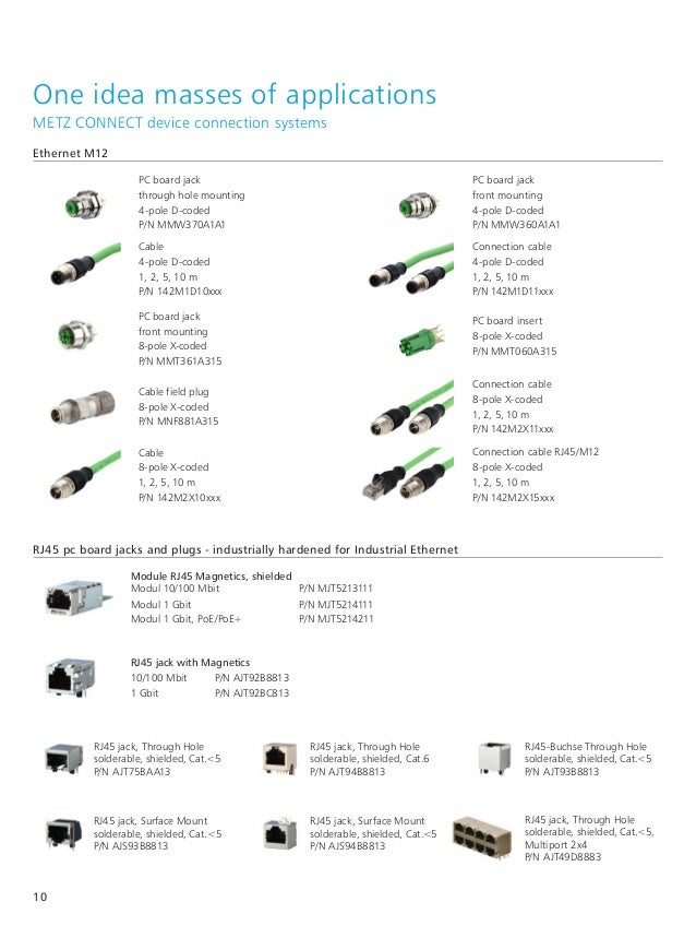 Device Connection Systems For Industrial Ethernet