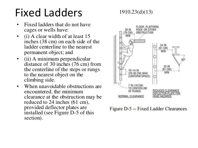 Osha 1910 Fixed Ladder Fall Protection Best Ladder 2018