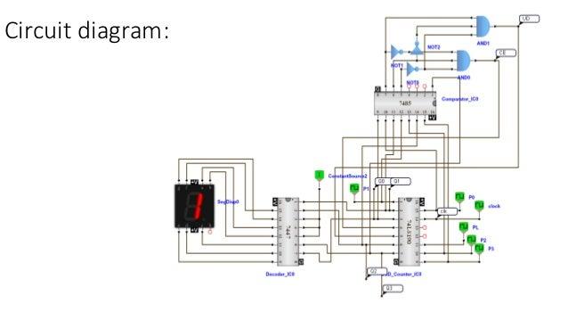 elevator & its working principle escalator parts diagram  porch lift wiring diagram