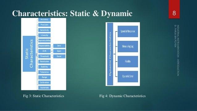 Principles Of Industrial Instrumentation By Patranabis Pdf
