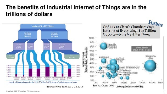Industrial Internet of Things by Edy Liongosari of Accenture