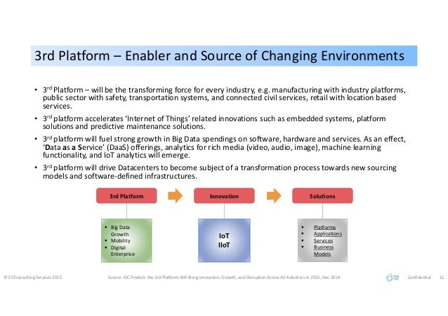 3rd Platform – Enabler and Source of Changing Environments3rd Platform – Enabler and Source of Changing Environments © EST...