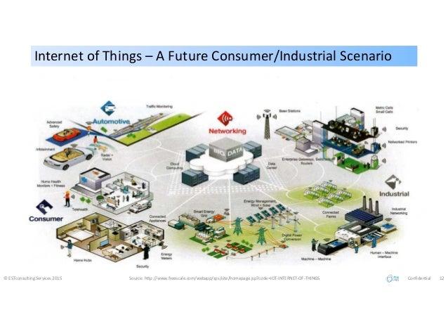 Internet of Things – A Future Consumer/Industrial ScenarioInternet of Things – A Future Consumer/Industrial Scenario © EST...
