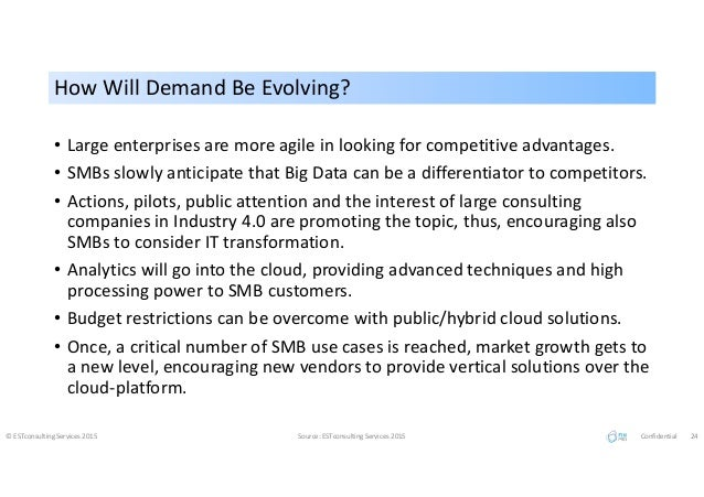 How Will Demand Be Evolving?How Will Demand Be Evolving? © ESTconsulting Services 2015 Source: ESTconsulting Services 2015...