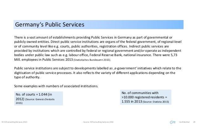 Germany's Public ServicesGermany's Public Services © ESTconsulting Services 2015 Source: ESTconsulting Services 2015 Confi...