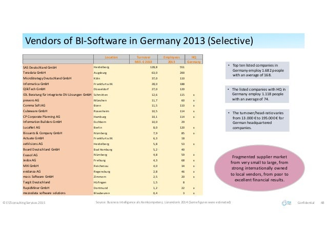 Vendors of BI-Software in Germany 2013 (Selective)Vendors of BI-Software in Germany 2013 (Selective) © ESTconsulting Servi...