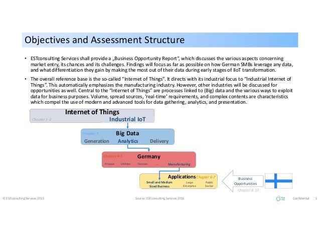 Business Opportunities Objectives and Assessment StructureObjectives and Assessment Structure • ESTconsulting Services sha...