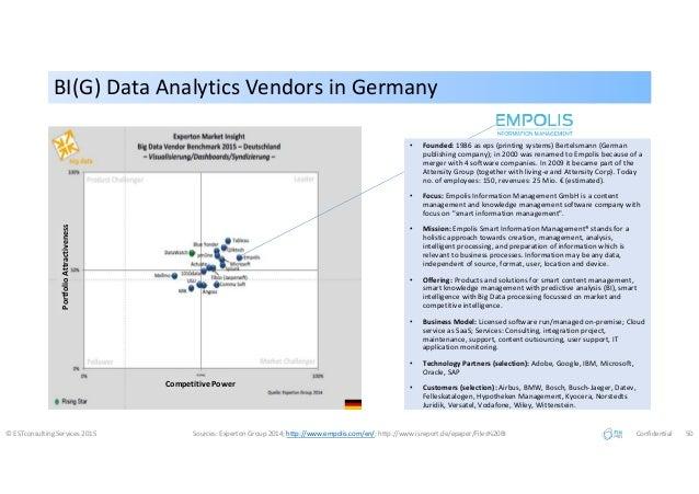 BI(G) Data Analytics Vendors in GermanyBI(G) Data Analytics Vendors in Germany © ESTconsulting Services 2015 Sources: Expe...