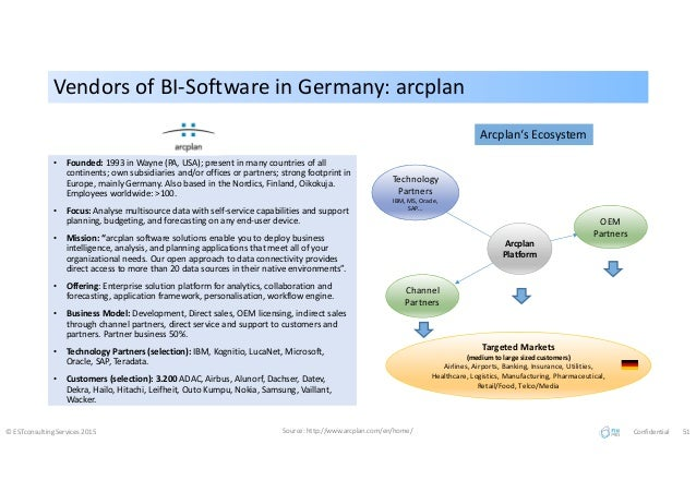 Vendors of BI-Software in Germany: arcplanVendors of BI-Software in Germany: arcplan © ESTconsulting Services 2015 Source:...