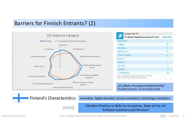 Barriers for Finnish Entrants? (2)Barriers for Finnish Entrants? (2) © ESTconsulting Services 2015 Source: The Global Comp...